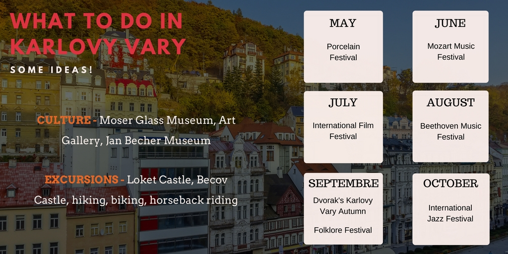 What to do in Karlovy Vary